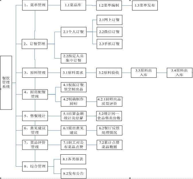 电路 电路图 电子 原理图 672_624